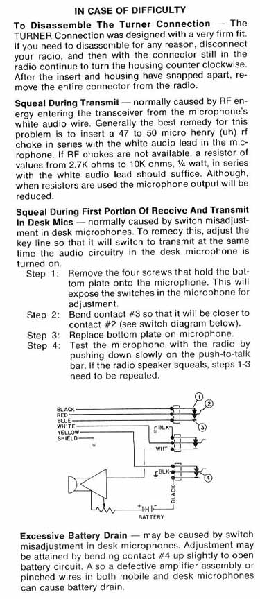 Bloods additionally Ham Radio Mics as well Turner Plus 3 Mic Wiring further Ham Radio Mics likewise Mic Wiring. on turner super sidekick wiring diagram